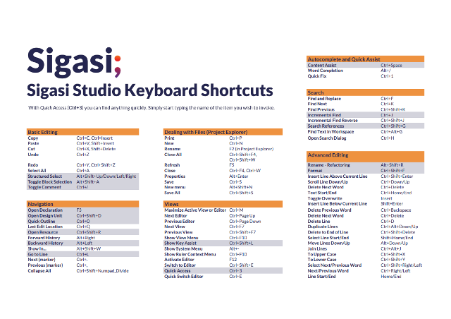 Keyboard Shortcuts - Sigasi