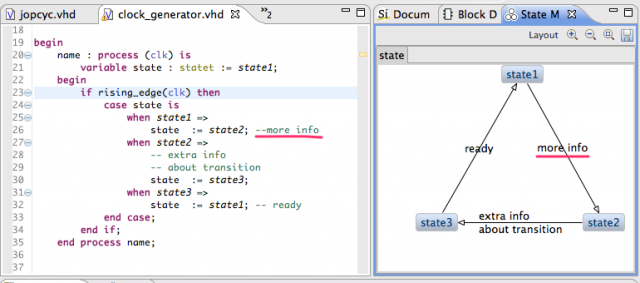 Transition annotations in state machine view