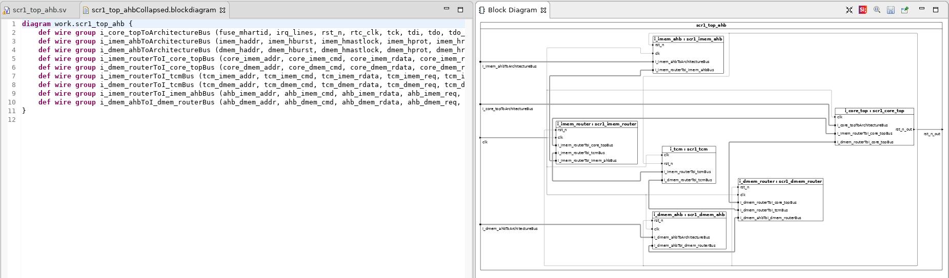 Block Diagram Graphics Configuration for SystemVerilog
