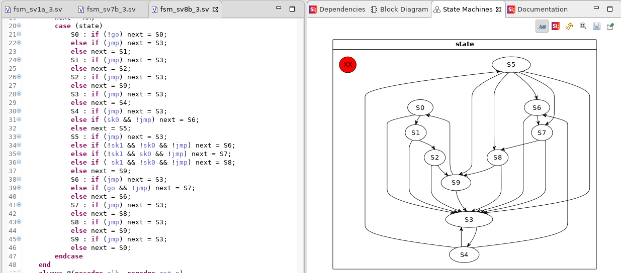 State Machine View for SystemVerilog